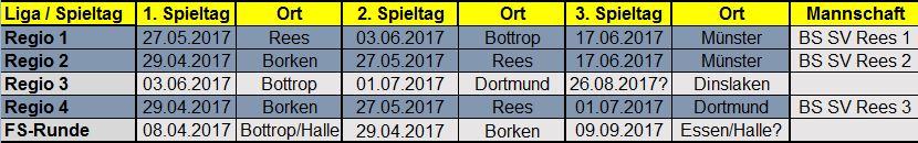 Spielplan Regio 2017